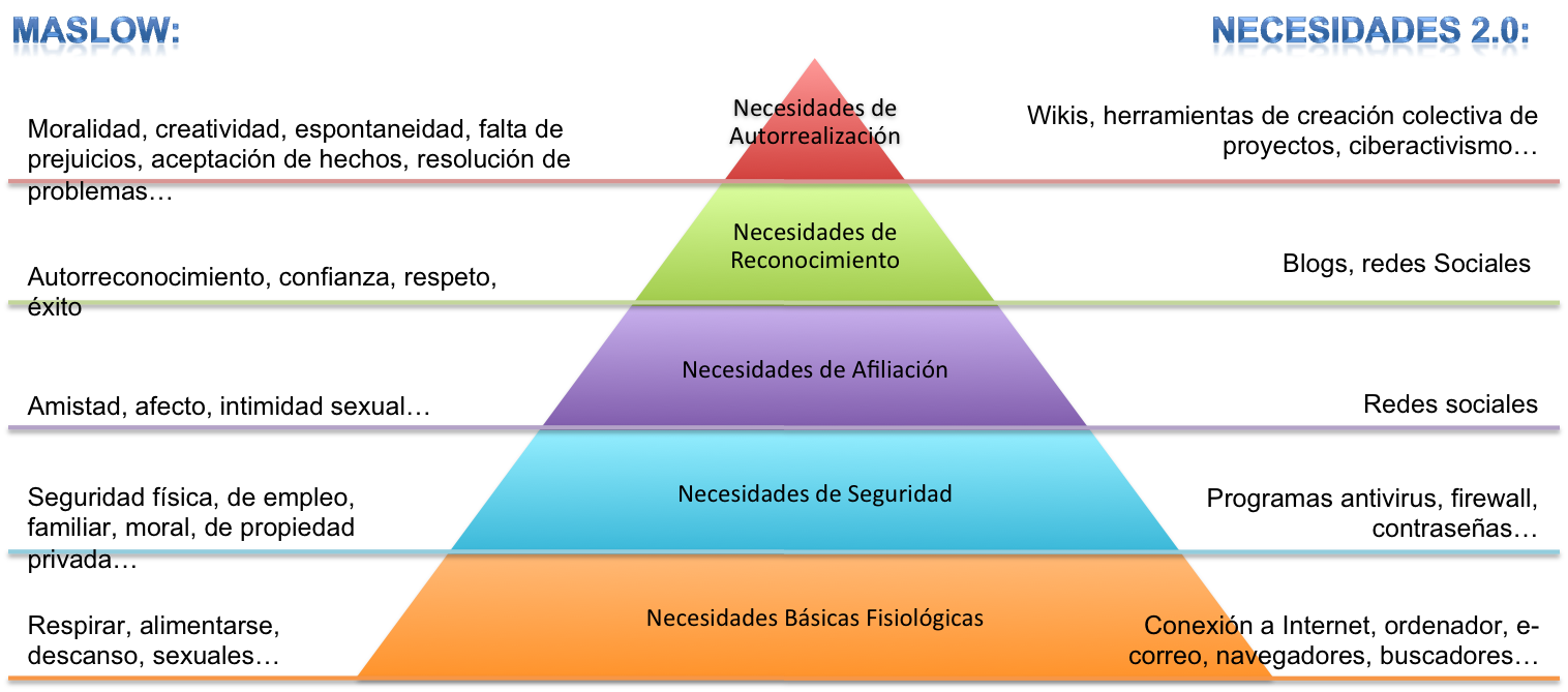 maslow and kohlberg Lawrence kohlberg (from the story of psychology) moral-development psychologist à harvard passions: psychology & philosophy (particularly ethics) doctoral dissertation created a rating system (later made into a test) to chart the stages of moral development from which he derived his cognitive -development theory of the stages of moral.